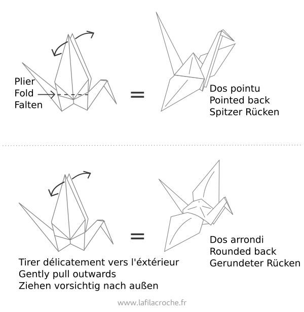 Deployer les ailes d'une grue en origami
