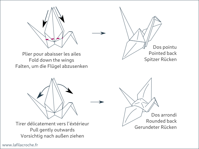 Deployer les ailes des grues origami