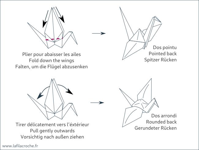 Déployer les ailes d'une grue origami