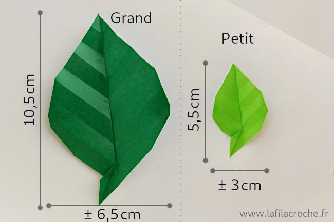 Dimensions des feuilles nervurées en origami