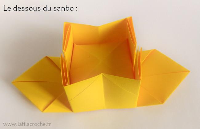 Dessous du sanbo